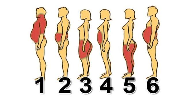 jak się pozbyć tłuszczu