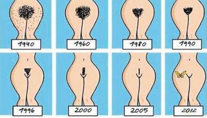golenie miejsc intymnych