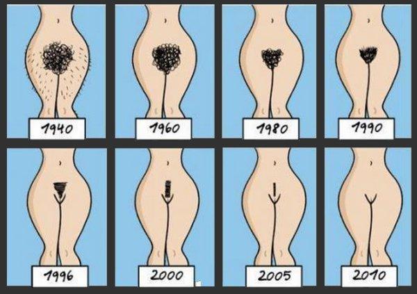 Co naprawdę myślą mężczyźni o włosach w okolicach intymnych!