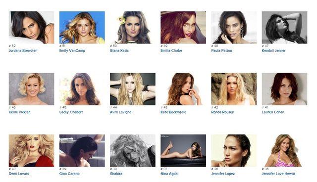 Najseksowniejsze kobiety świata, czyli Maxim Hot 100 (FOTO)