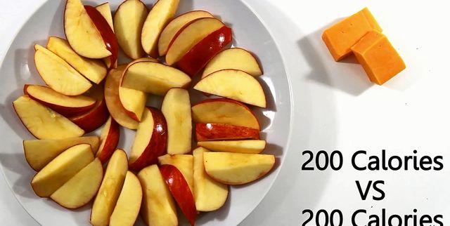 Jak wygląda 200 kalorii?