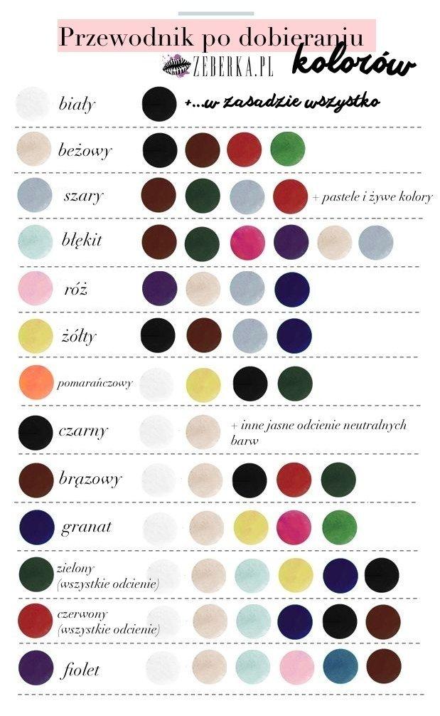 Jak dobierać i łączyć ze sobą kolory?