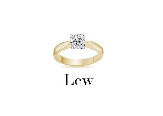 Jaki jest idealny pierścionek dla Twojego znaku zodiaku?