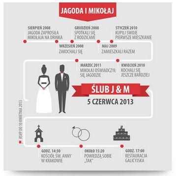 Oryginalne zaproszenia ślubne (FOTO)