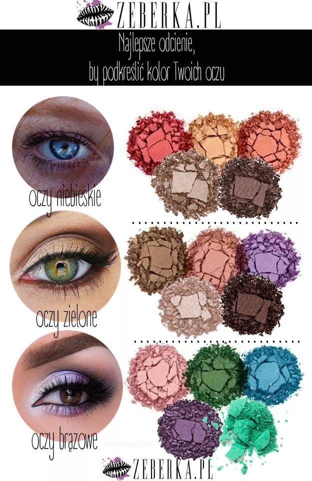 Jak dobrać cienie do koloru naszych oczu