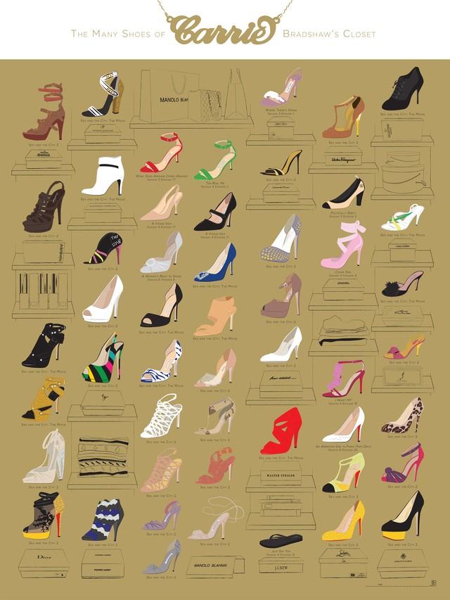 Buty Carrie Bradshaw na plakacie (FOTO)