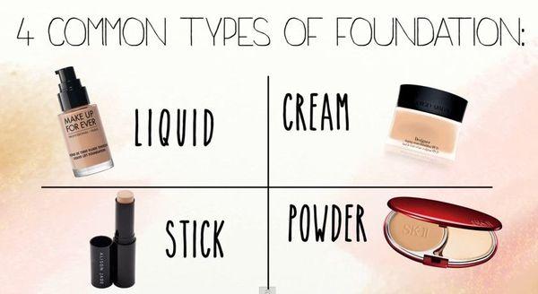 Jaki podkład będzie odpowiedni dla Twojej skóry?