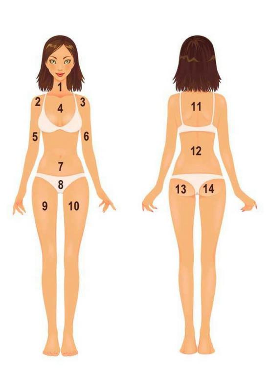 Co wypryski na ciele mówią o kondycji Twojego zdrowia? [Mapa ciała]