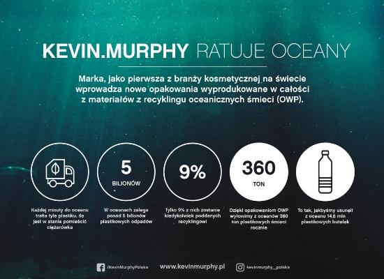 Nareszcie! Ta marka wyprodukuje opakowania z plastiku odzyskanego z oceanu!