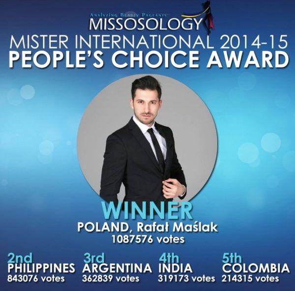 Rafał Maślak wygrał tytuł Mistera International! (FOTO)