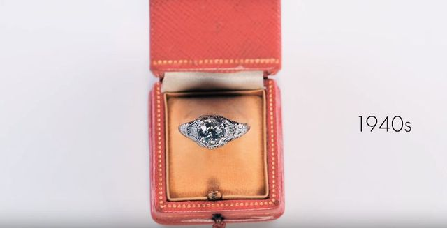 Jak w ciągu stu lat zmieniały się pierścionki zaręczynowe?