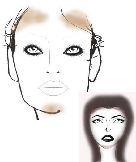 Modelowanie kształtu twarzy pudrem brązującym