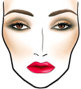 Makijaże według MAC-a
